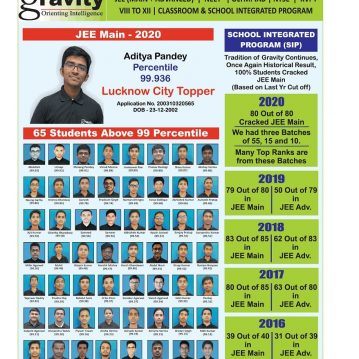 IIT Coaching in Lucknow